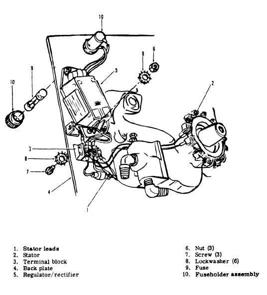 Figure 423. Battery Charging Alternator