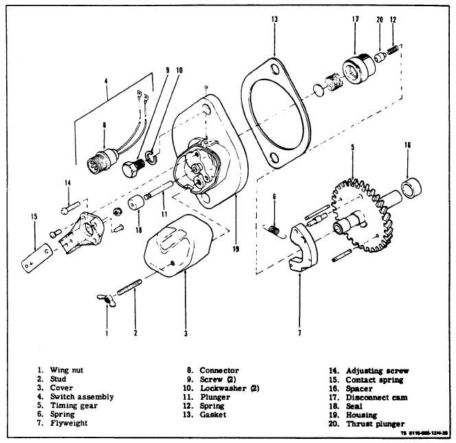 Figure 4-25. Lockout Switch and Gear