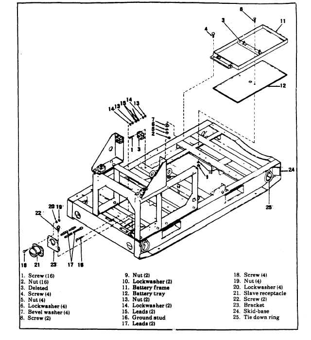 Figure 4-45. Skid Base Assembly