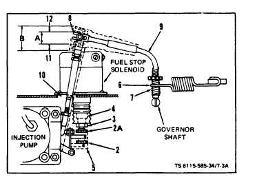 Figure 7-3.1. Governor Linkage Adjustment