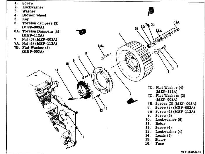 Figure 7-7. Battery Charge Alternator and Blower Wheel