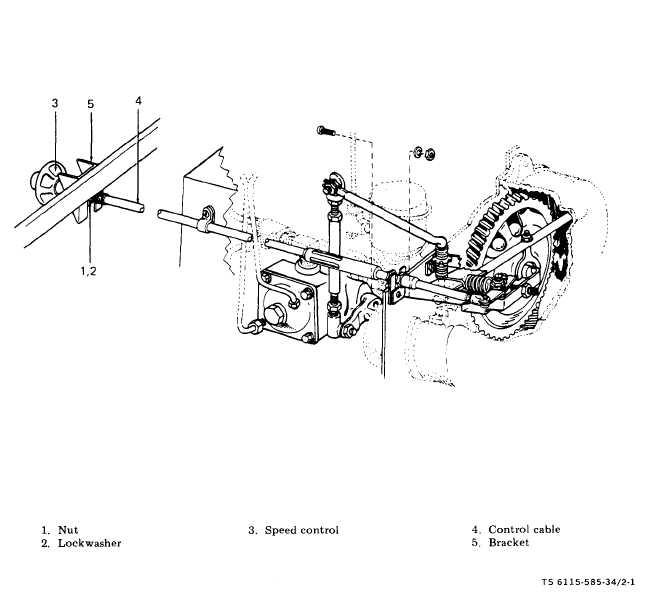 Figure 2-1. Speed Control Assembly