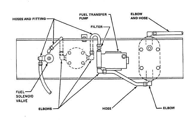 Figure 3-2. Fuel Transfer Pump Inspection Points