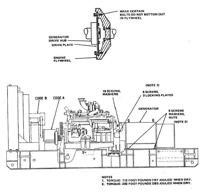 Figure 11-5. Generator Mounting Bolts
