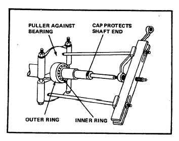Figure 11-15. Removing Bearing from Generator Shaft