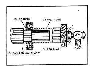 Figure 11-16. Install Bearing on Generator Shaft