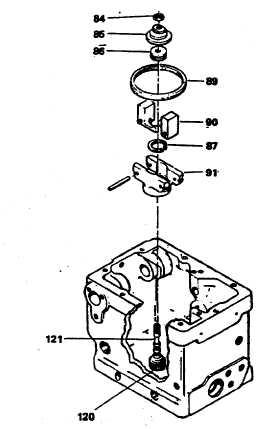 Figure 12-22. Ball Head Assembly