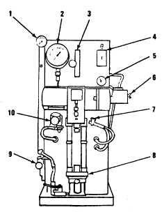 Figure 13-19. Injector Test Stand