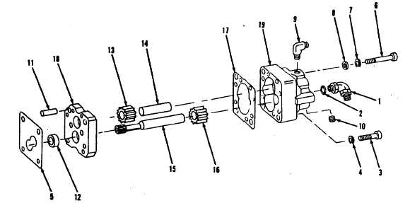 Figure 13-23. Governor Spring Pack, Exploded View