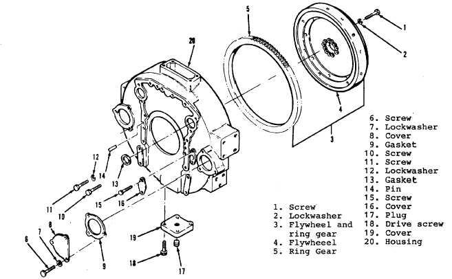 Figure 13-35A. Ring Gear, Flywheel, and Flywheel Housing