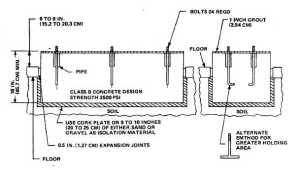 Figure 173 Cross Section View of Pad and Mounting Bolt Installation