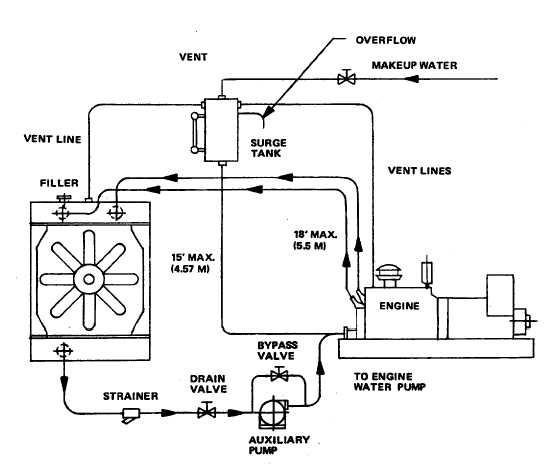 Audi Engine Diagram 2004 A4 1 8t Radiator. Audi. Auto