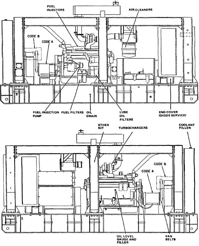 Figure 17-25. Service Points on 500 KW Generator Set