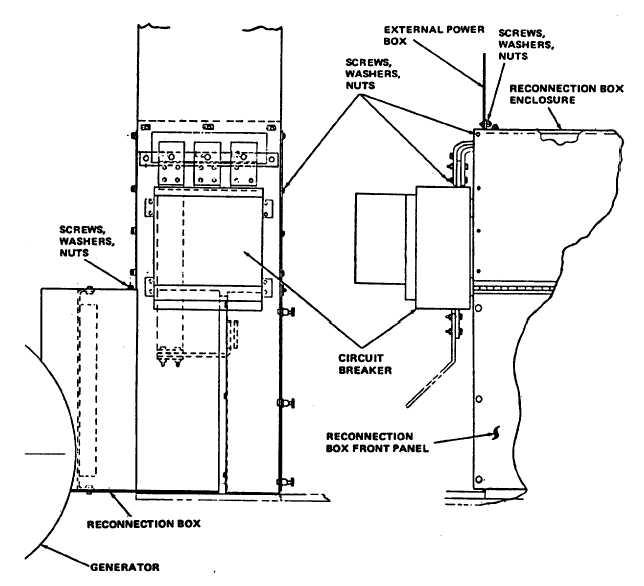 Figure 2-3. External Power Box Assembly, Removal and