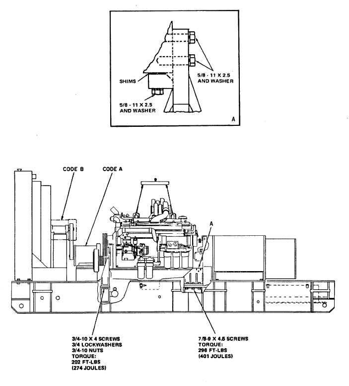 Figure 2-5. Engine, Removal and Installation.