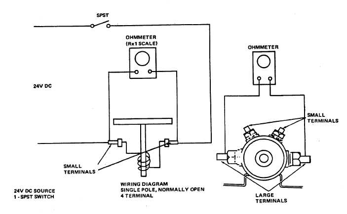 Figure 4-2. Fuel Transfer Pump Relay K20, Test Setup