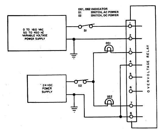 Figure 5-7. Overvoltage Relay K102, Test Setup