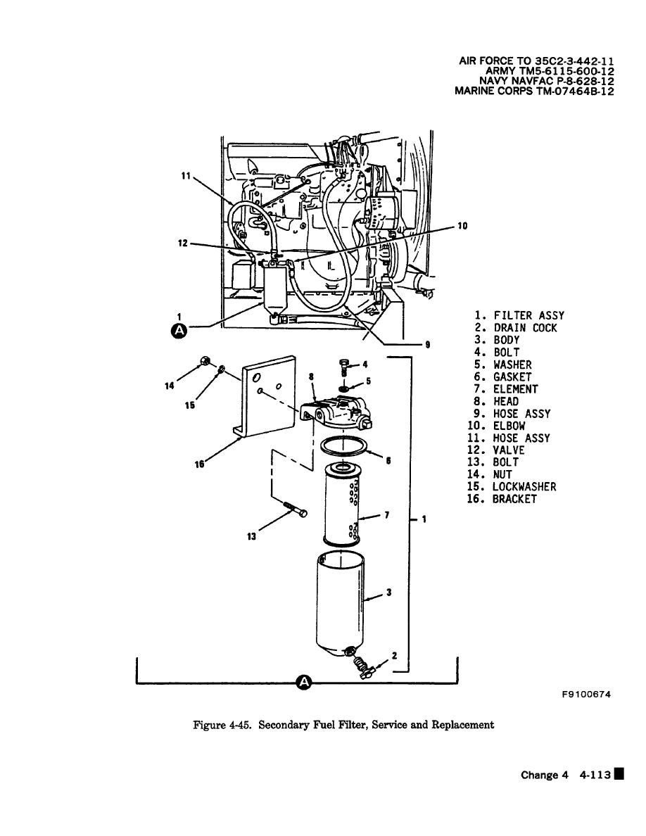 Figure 4-45. Secondary Fuel Filter, Service and Replacement
