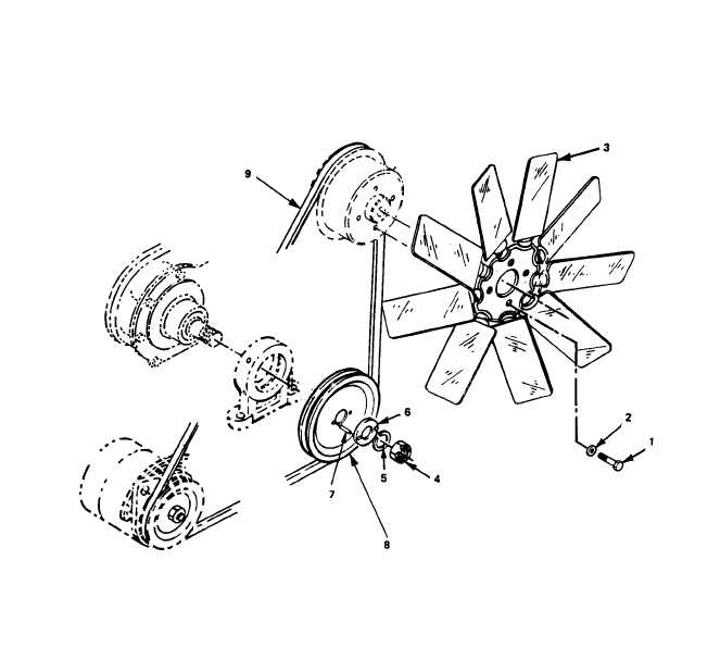 Figure F-16. Engine Belt, Fan and Pulley