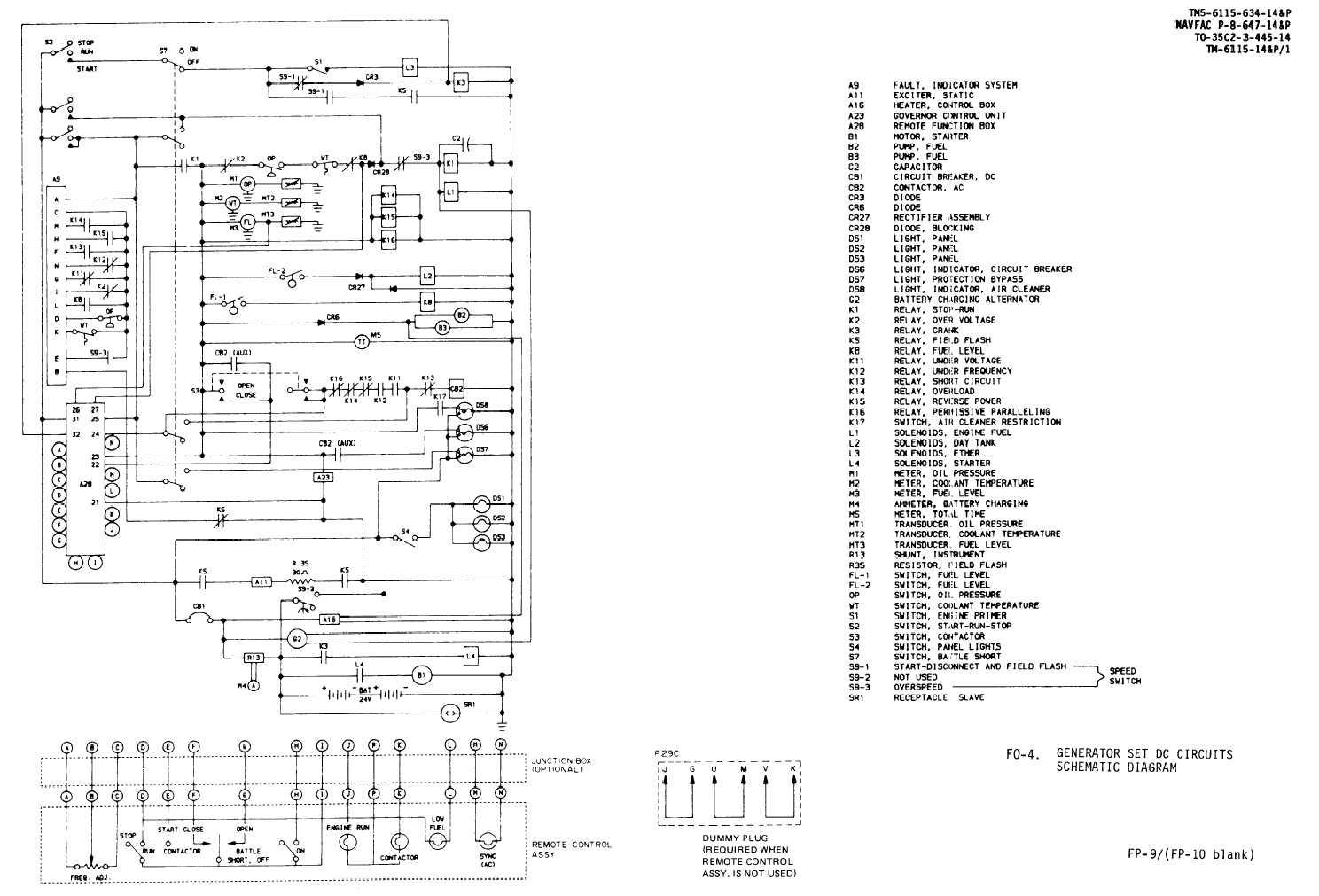 FO-4. generator set dc circuits schematic diagram