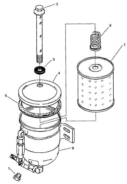 Figure 4-1. Servicing the Engine Oil Filter