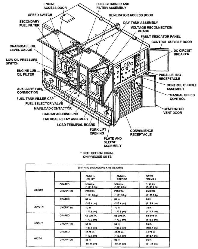 Figure 1-5. Engine Generator Set, Left-Rear, Three-Quarter