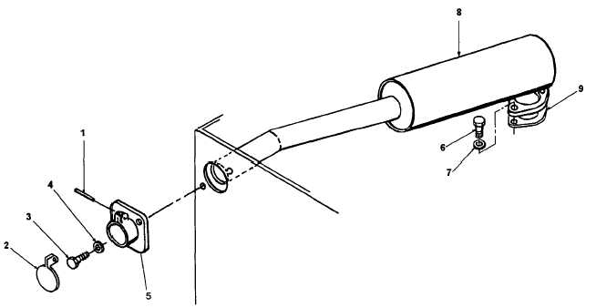Figure 3-2. Inspecting the Muffler