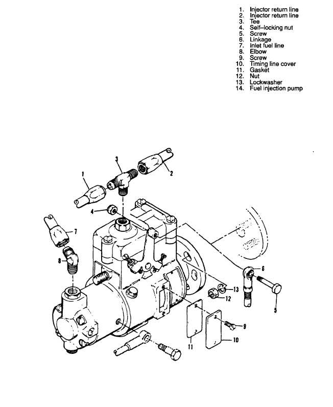 Figure 3-20. Fuel Injection Pump Assembly, Removal and