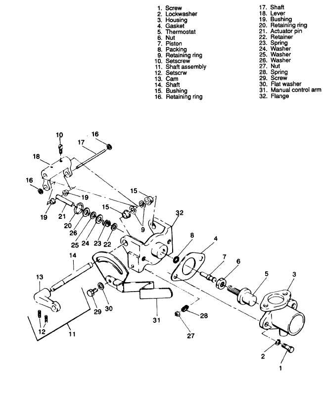 Figure 3-26. Shutter Control Assembly, Exploded View