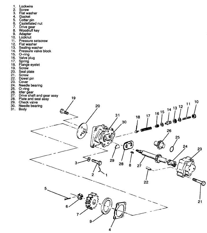 Figure 3-34. Hydraulic Pump Assembly, Exploded View