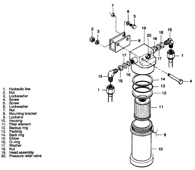 Figure 3-35. Hydraulic System Filter Assembly, Exploded View
