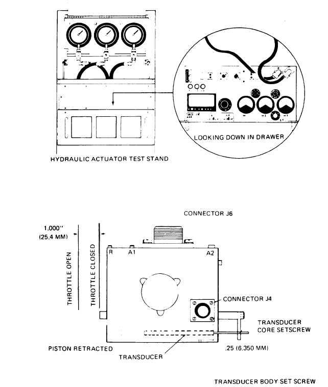 Figure 3-39. Hydraulic Actuator Unit Test