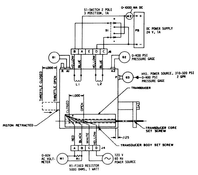 Figure 3-40. Hydraulic Actuator Tests, Schematic Diagram