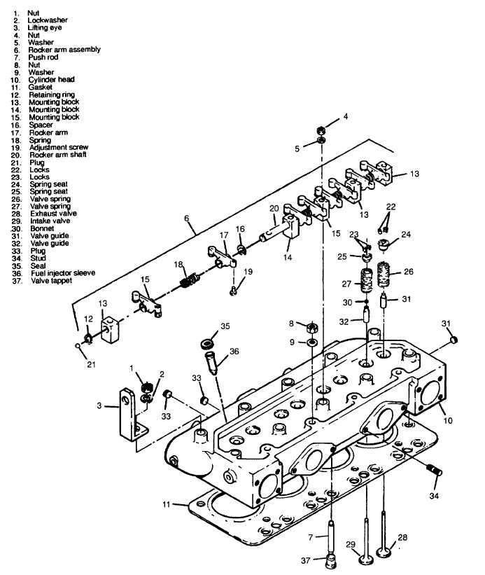 Figure 3-46. Cylinder Head and Rocker Assembly, Exploded View