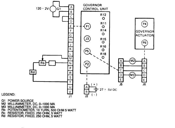 Figure 3-78. Electro-Hydraulic Governor Control Unit