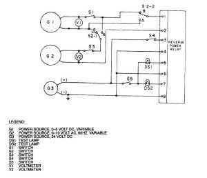 Figure 3113 Reverse Power Relay Test Circuit