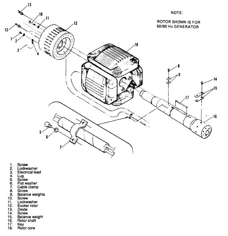 Figure 3-139. Generator Rotor and Balance Assembly