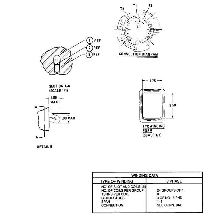 Figure 3-147. Generator Exciter Rotor Winding Procedures