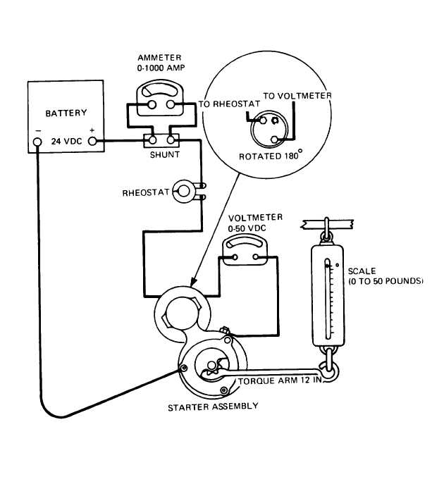 Figure 33. Starter Assembly Stalled Torque Setup
