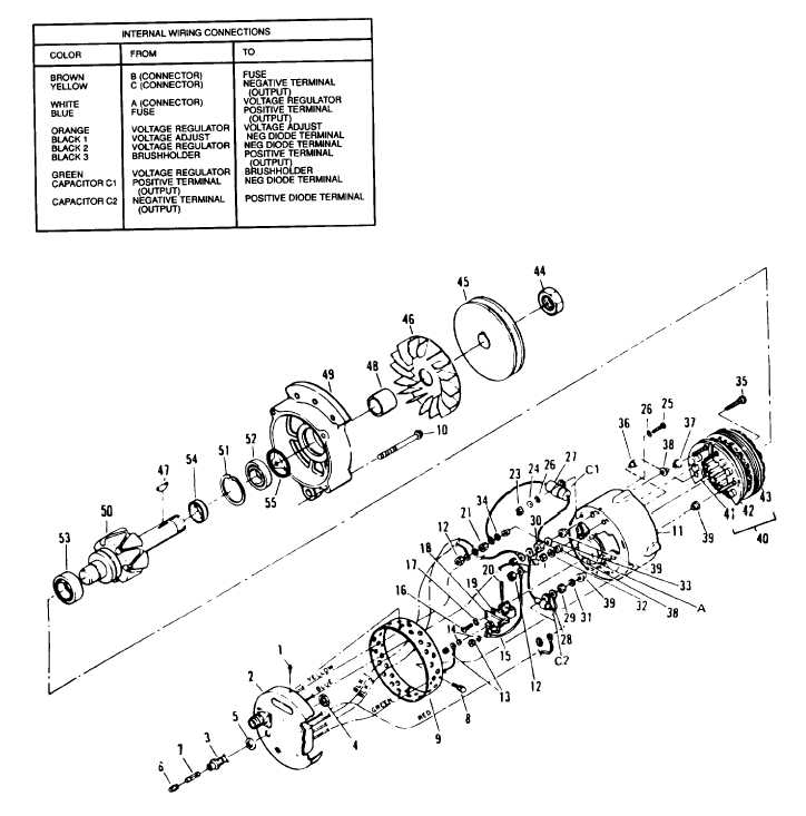 Figure 3-5. Alternator Assembly, Exploded View (Sheet 1 of 2)