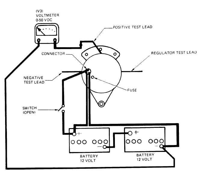 Figure 3-9. Alternator Positive Output Circuit Test