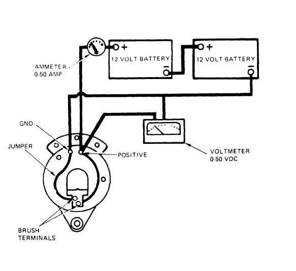 Figure 3-12. Faulty Voltage Regulator Circuit Test