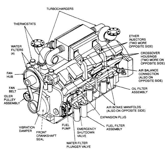Figure 3-2. Engine and Related Parts (Sheet 1 of 5).
