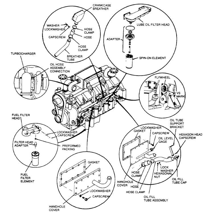 Figure 3-2. Engine and Related Parts ( Sheet 2 of 5)