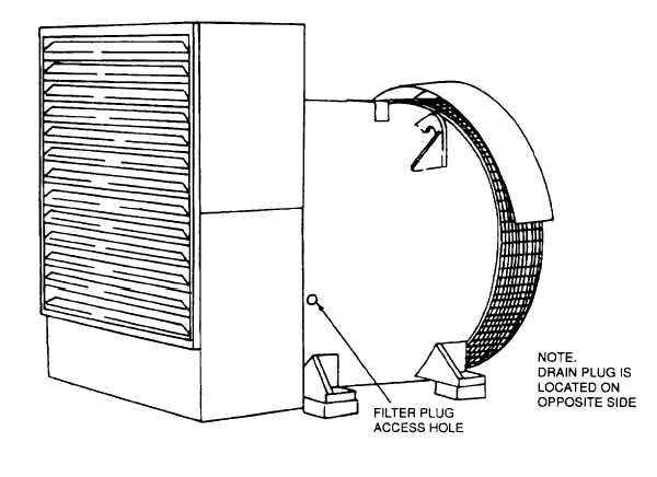 Figure 3-3. Lubrication of Generator G1 Main Bearing