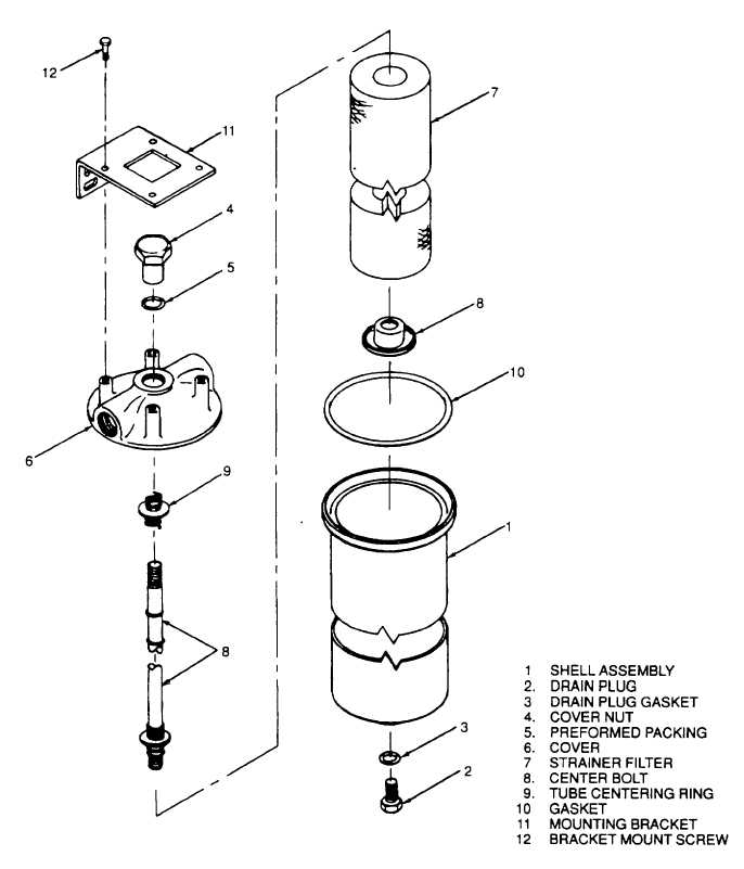 Figure 3-12. Maintenace of Fuel Strainer Assembly