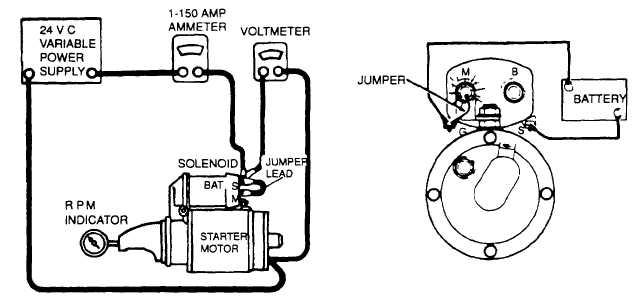 Figure 4-33. No Load Test Circuit