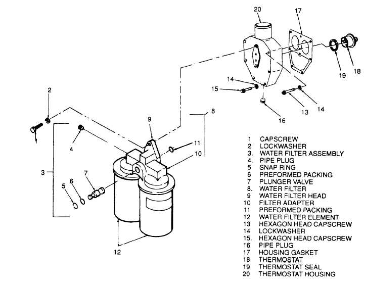 Figure 4-43. Water Filter Assembly and Coolant Thermostat