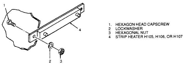 Figure 4-65. Removal and Installation of Strip Heaters