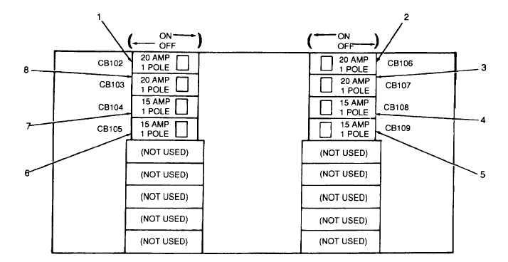 Figure 2-8. Distribution Panel DP1 Controls